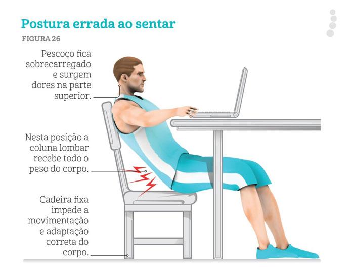 Dor na Lombar postura incorreta ao sentar