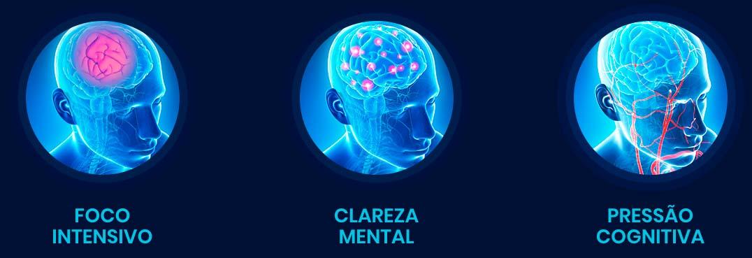 Max Memory benefícios